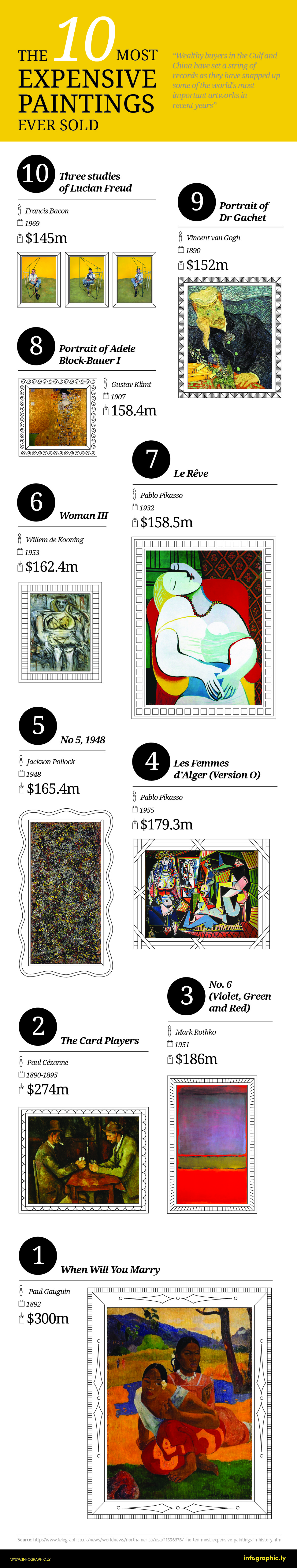 top-paintings-011-1170x6182