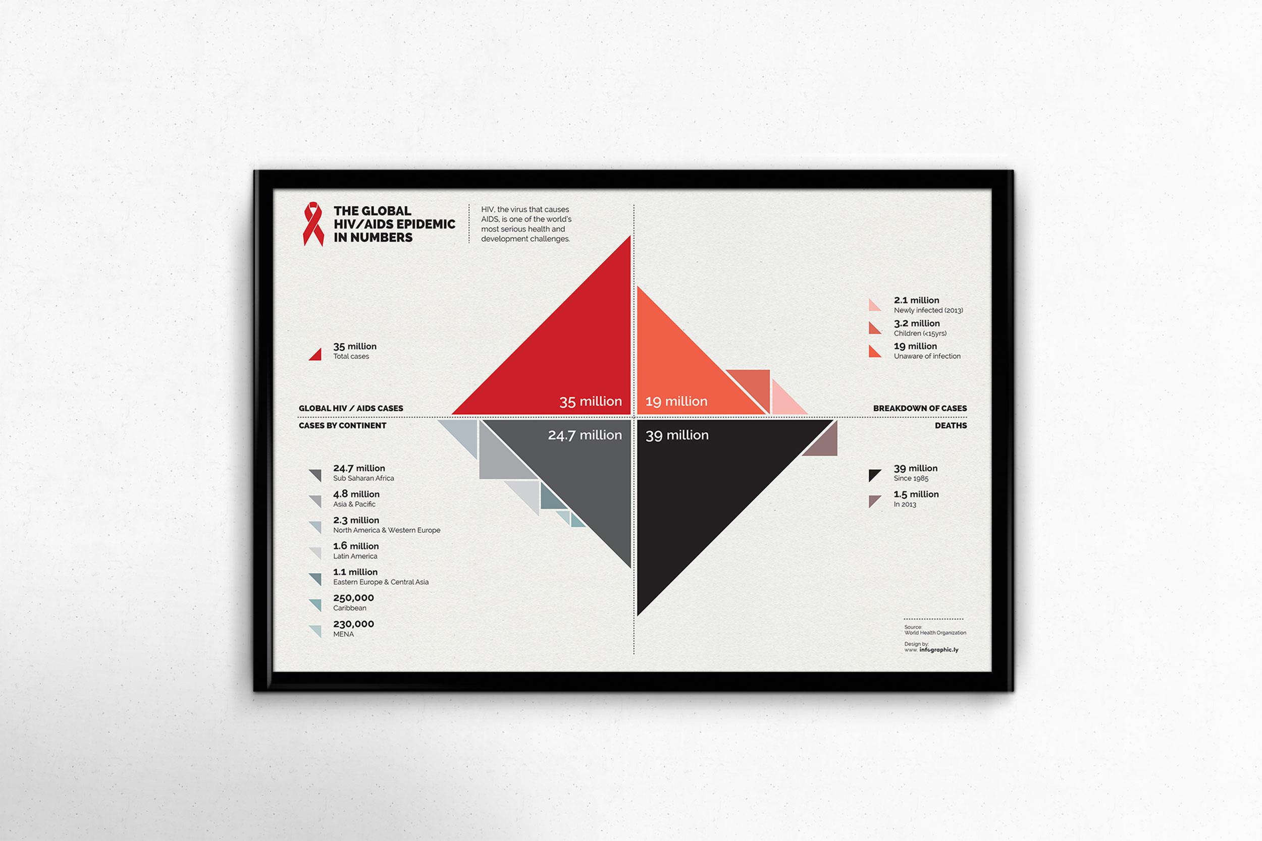 Poster design mockup - Horizontal Flyer Poster Frame Mockup