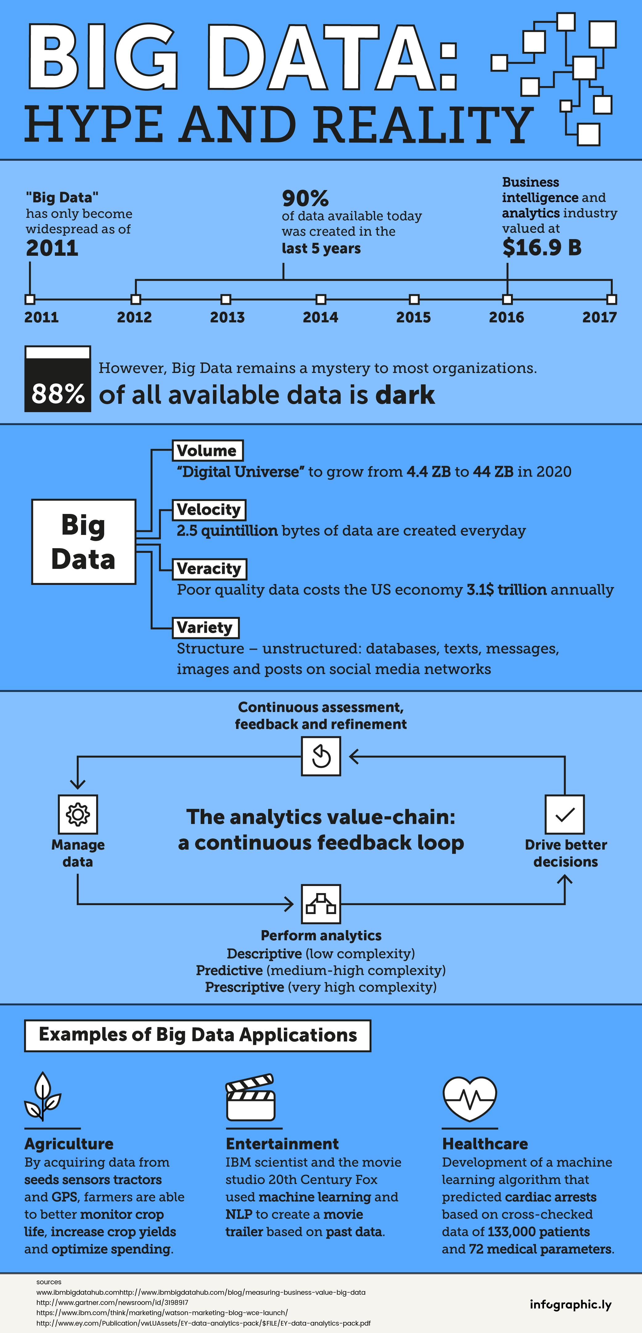 Big Data-01