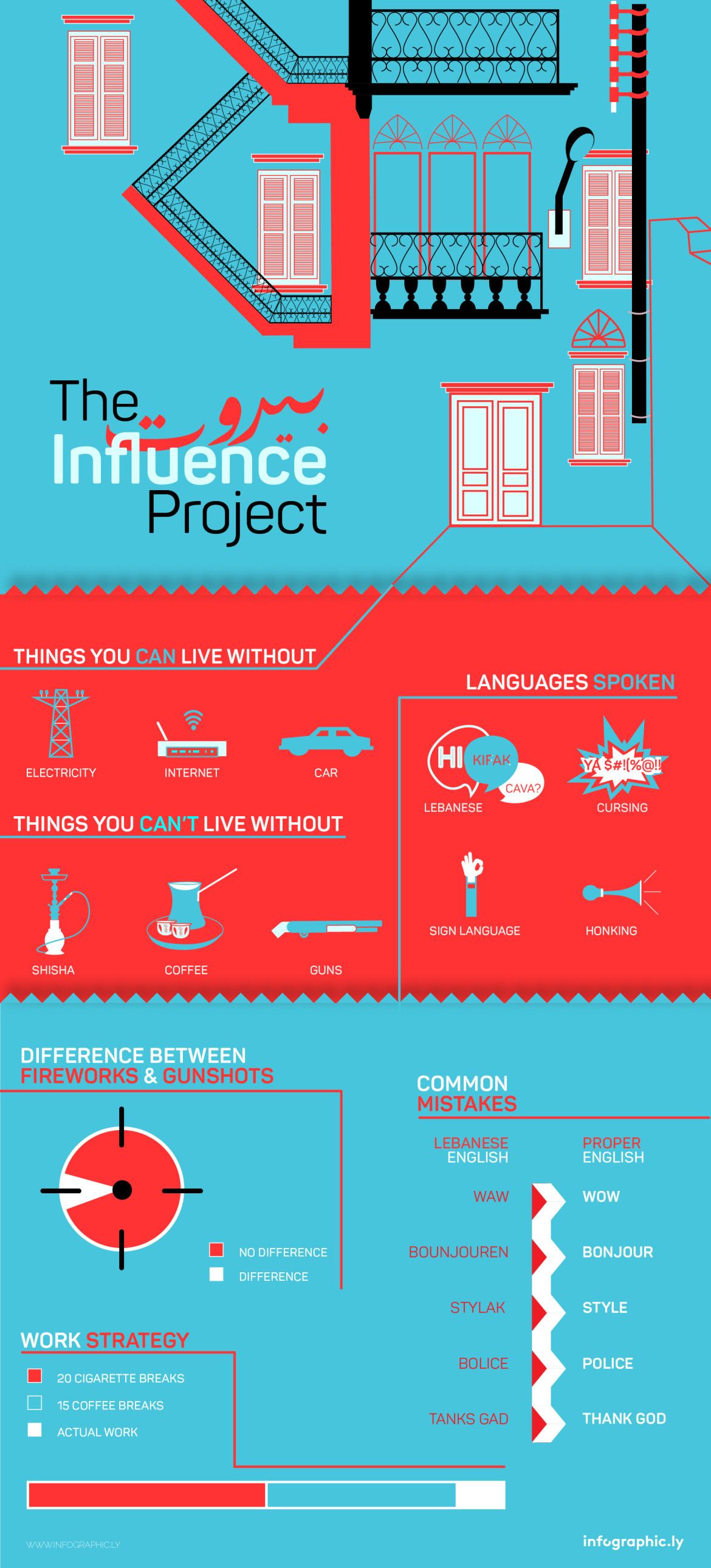 beirut-influence-project-01-1170x2582