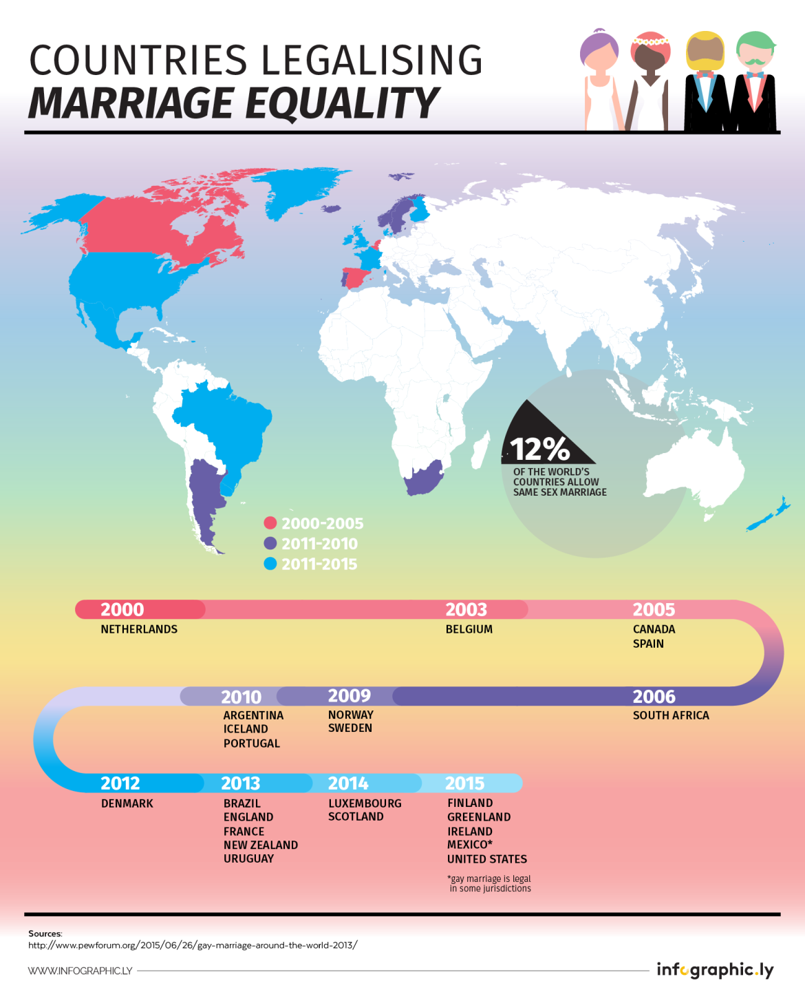 Marriage-equality_final-01-1170x1454